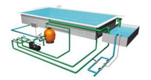 سیستم مدار بسته پرورش ماهی قزل آلا در شهرکرد
