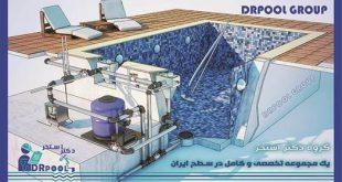 سیستم مدار بسته پرورش ماهی در چهارمحال و بختیاری
